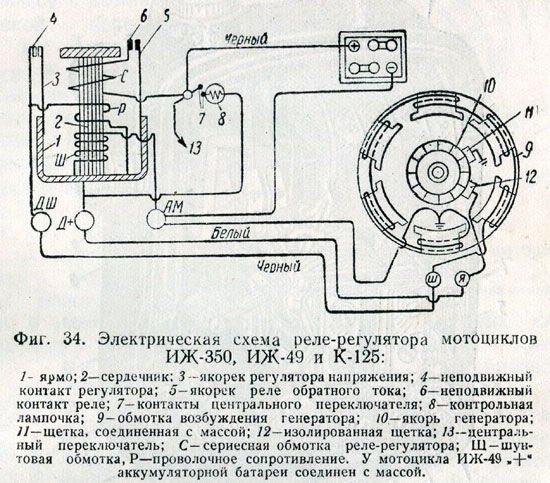 ИЖ-49 и К-125 расположен в