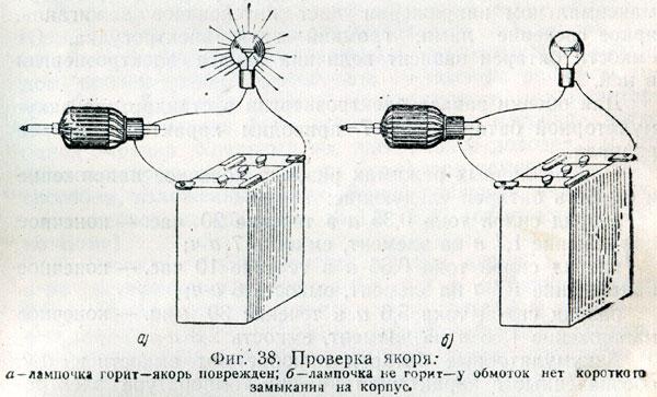 ИЖ-350 и ИЖ-49 типичная