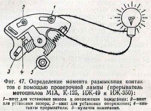 ИЖ-350 и ИЖ-49 (см. фиг.