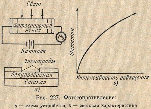 Схема устройства фотоэлементов