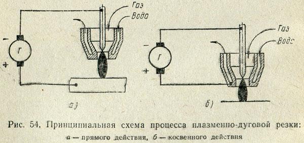 Аппараты для плазменной резки своими руками 49