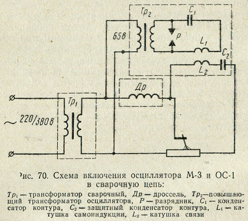Схема подключения осцилляторов