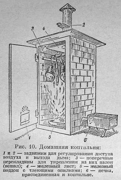 Как построить в домашних условиях коптильню