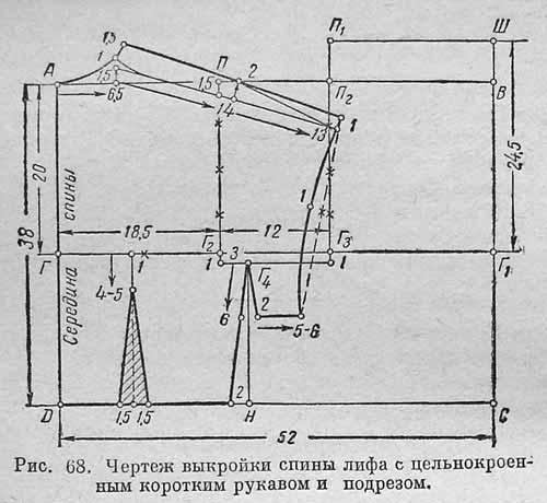 Блузки Лекала В Волгограде