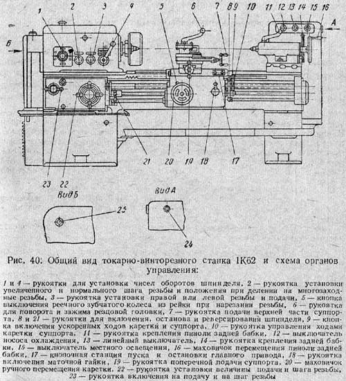 электродвигателя на станке