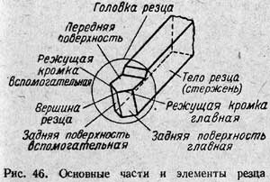 фреза дисковая угловая односторонняя