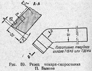 борфреза сфера d 3x2,7x3x38