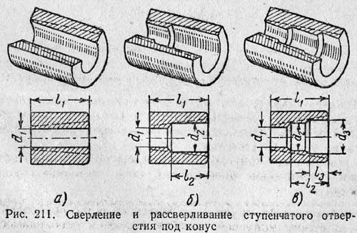 Обработку конических отверстий