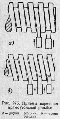 шаблон для заточки резцов для трапецеидальной резьбы