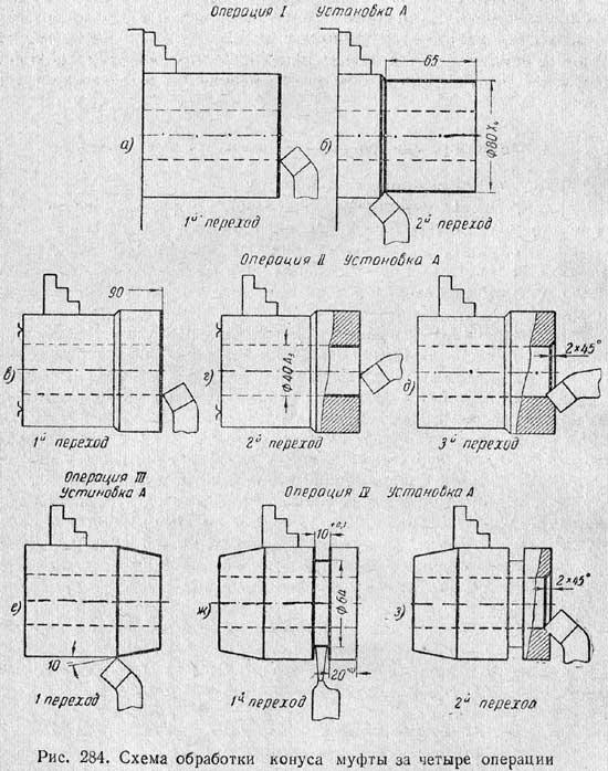 Техпроцесс изготовления детали пример