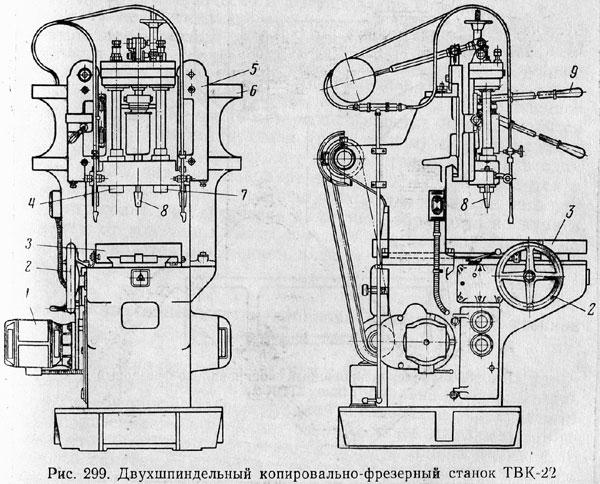 фрезерного станка 6Р13.