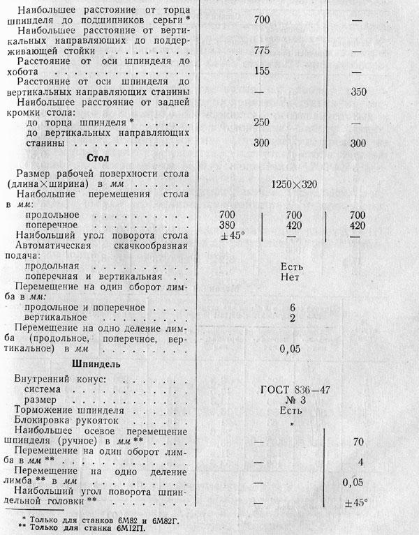 Схема Электрическая ч2