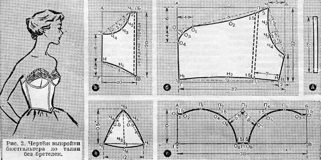 Как сшить платье с чашечками на косточках 89