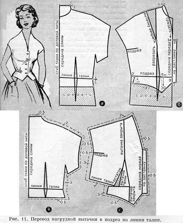 Выкройка вытачки в пройме
