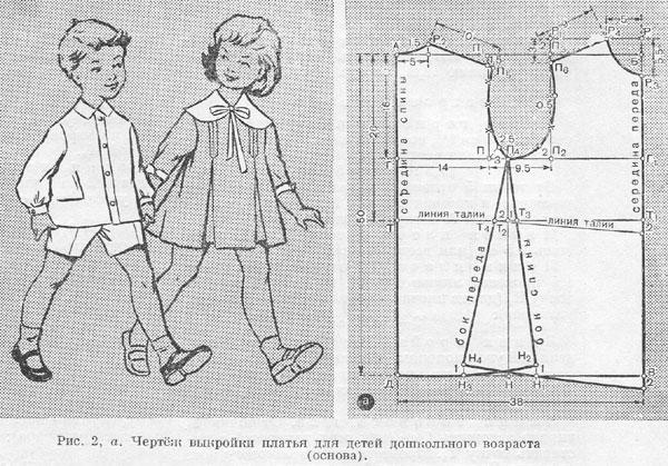 Выкройки платьев для девочек школьного возраста