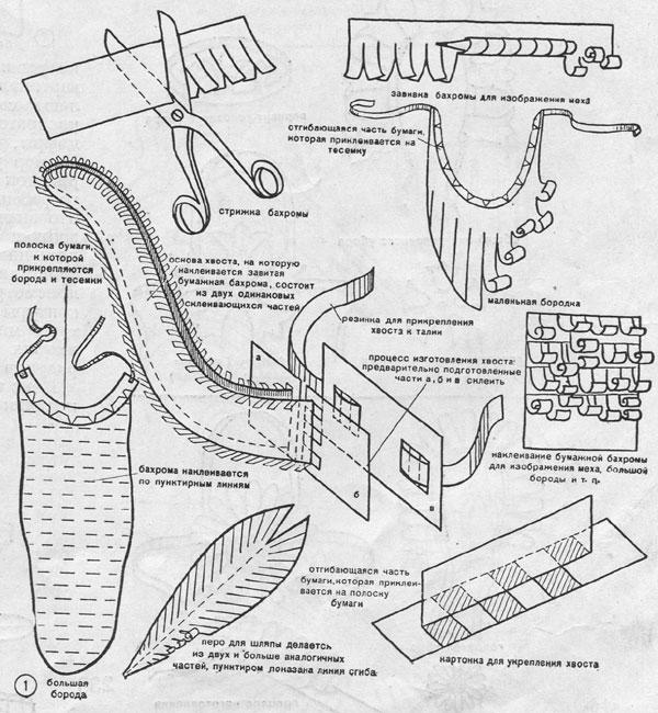 Как сделать бороду из бумаги своими руками 24