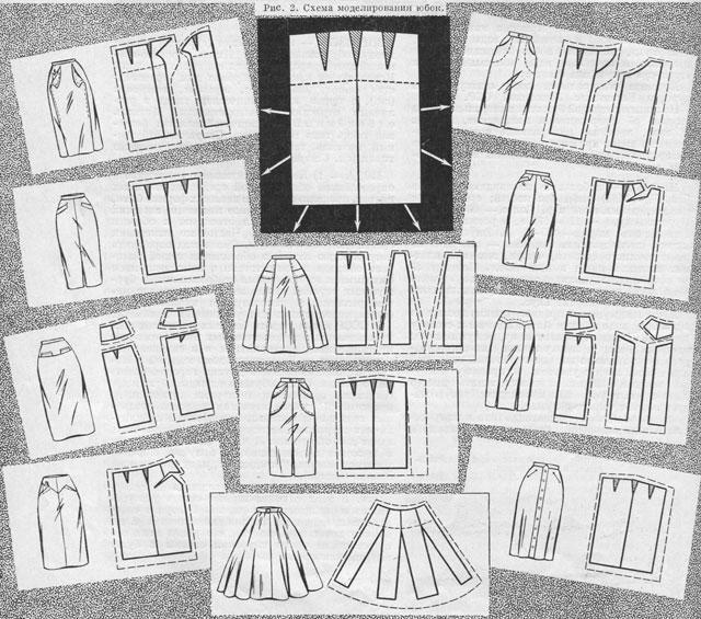 Моделирование сложных юбок