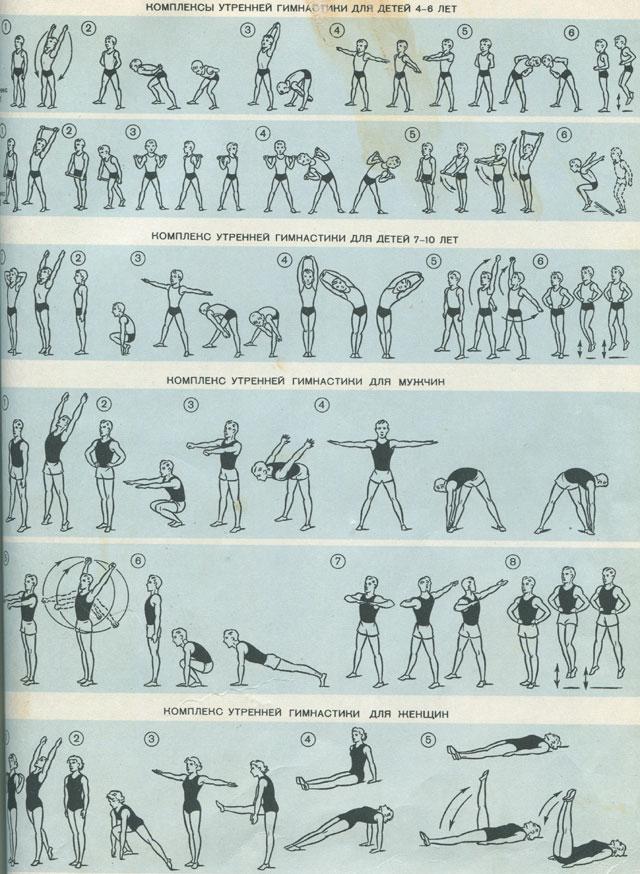 комплекс утренний гимнастики в средней группе в таблице