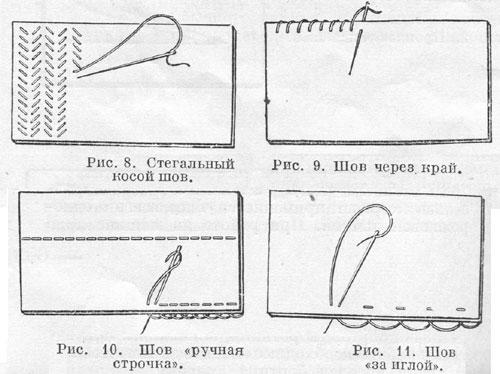 Штуковка (рис. 12).