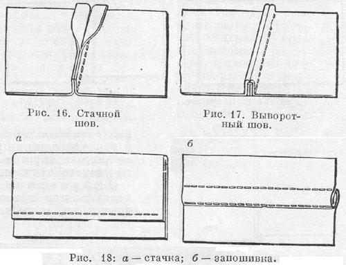 Герметизация швов внутри помещения
