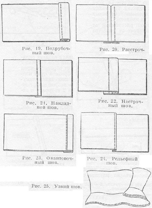 Материалы для герметизация швов в панельных домах