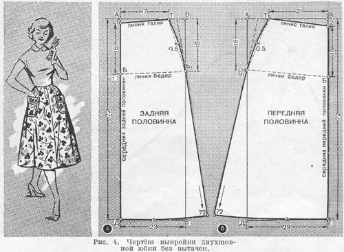 Как сделать выкройку расклешенной юбки