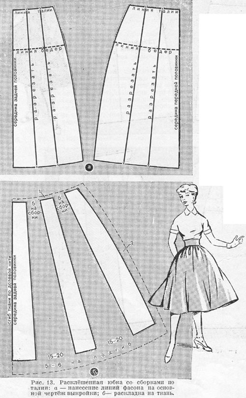 Схема юбки в сборку